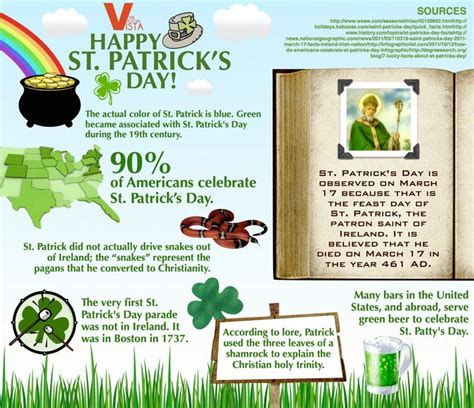 s day history about st patrick s day day wiki st