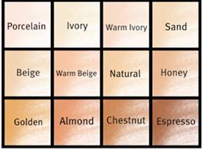revlon colorstay foundation color chart revlon colorstay foundation shades chart