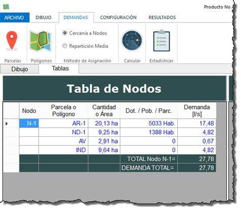 tabla de consumo de agua tabla de consumo de agua consumo de agua tabla de