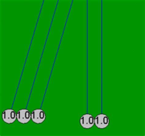 newtons swing newton s cradle wikipedia