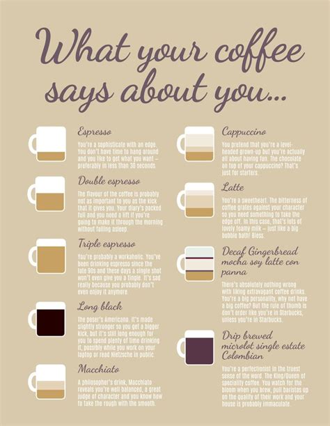 what does your coffee say about you what does your coffee say about you food drink