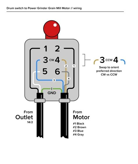 need some help wiring a motor to a drum switch plz with