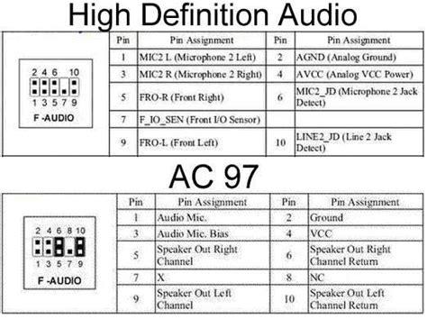 Hd Audio F Audio by Salesianos Club Clase 7 Conexiones Frontales Usb Y Audio