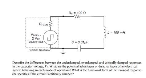 capacitor voltage transformer design capacitor voltage transformer advantages 28 images capacitor voltage transformer advantages