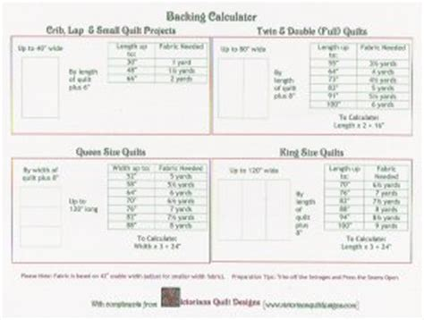 Quilt Back Calculator by Quilting Library Patterns Free Quilt Pattern