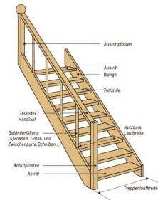 bauplan treppe planung und konstruktion treppen