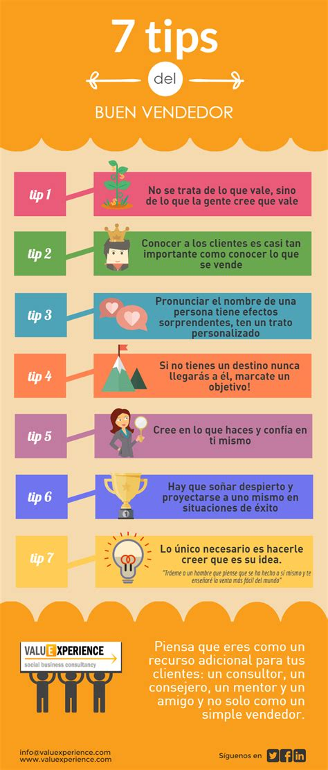 7 Tips On Coming Up With Ideas by 12 Pilares De La Gesti 243 N Empresarial Para Lograr