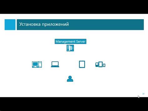 Microsoft Mba by Microsoft весна 2013 установка приложений при