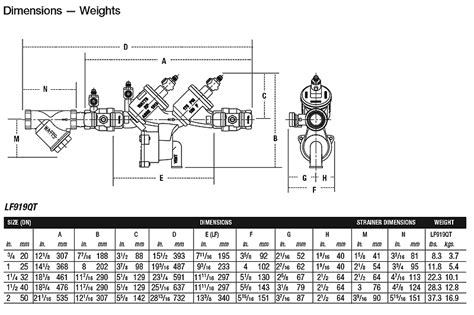 backflow preventer diagram gallery rpz backflow preventer diagram