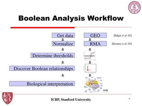 workflow analysis exle workflow analysis exle 28 images analysis workflow 28