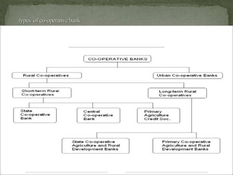 Mba School Characteristics by Characteristics Of World Destinations School Of Business