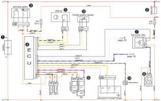 daewoo cielo wiring diagram cielo daewoo free wiring