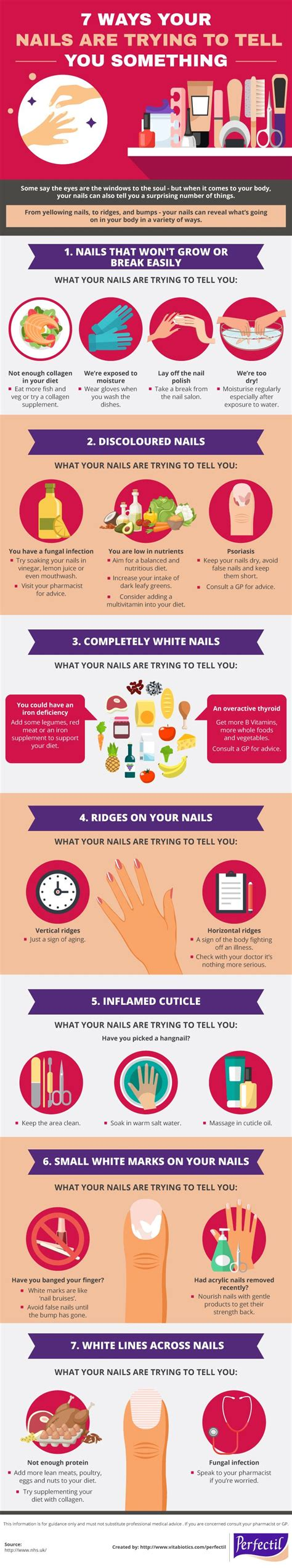 11 things your nails are trying to tell you about your health your nails are trying to tell you something venitism