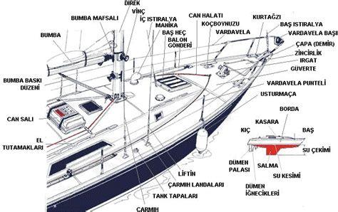 tekne nedir denizcilik terimleri sozlugu adrasanbalik