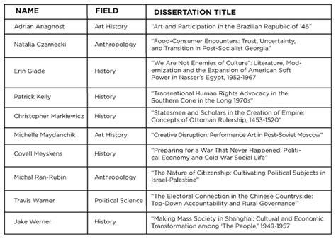 dissertation research grant doctoral dissertation research grants essayhelp48 web