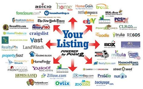 best house search sites sell your charlottetown pei home quicker for more money