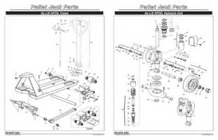 pallet jack hydraulic schematic wiring diagram website