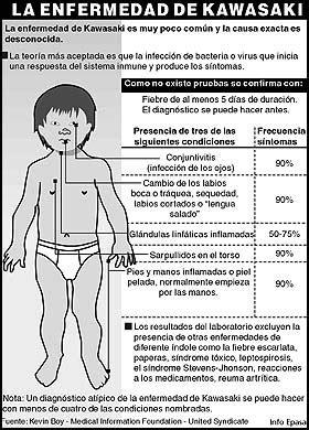 imagenes enfermedad kawasaki niños enfermedades transmisibles s 205 ndrome de kawasaki