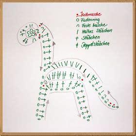 Kissen Häkeln Muster by Die Besten 25 H 228 Keln Dinosaurier Ideen Auf