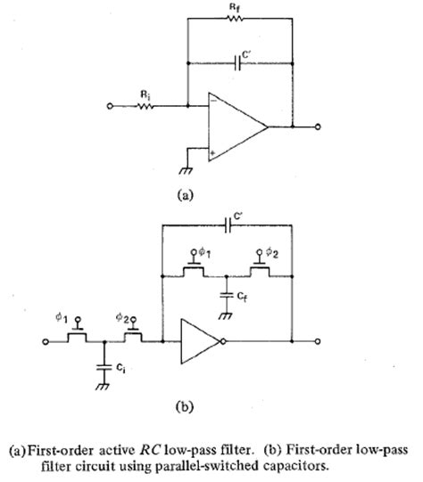 switched capacitor input impedance switched capacitor filter resistance 28 images derive the transfer function for simulating