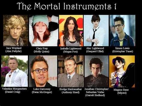 the mortal instruments 1 1406381322 the mortal instruments cast 1 by katerlin on