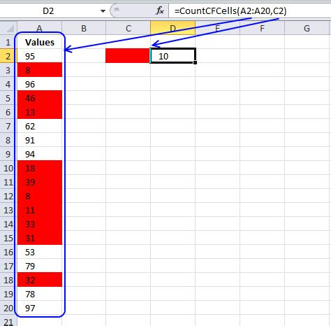 count cells by color counting conditionally formatted cells vba