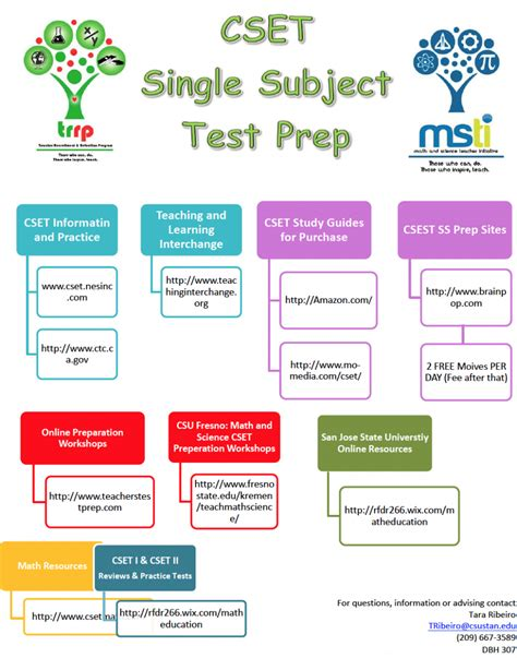 cbest test preparation 2018 2019 cbest prep and practice test questions with explanations for the california basic educational skills test books ccmp california state stanislaus
