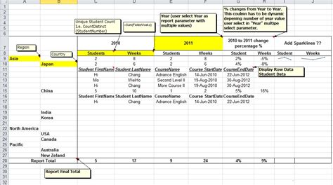 ssrs sle reports 2008 r2 ssrs 2008 r2 report table matrix with dynamic column