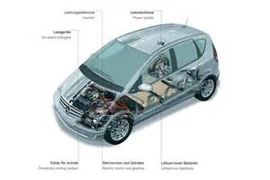 Electric Vehicle Battery Location New Mercedes A Class E Cell With Battery Powered