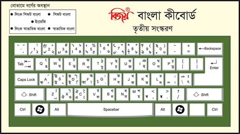 Bijoy Keyboard Layout Free Download | download