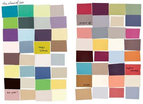 trend kombinasi warna cat tembok rumah minimalis