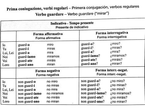 test verbi pag 20 i verbi regolari coniugazione are nivel a1 de