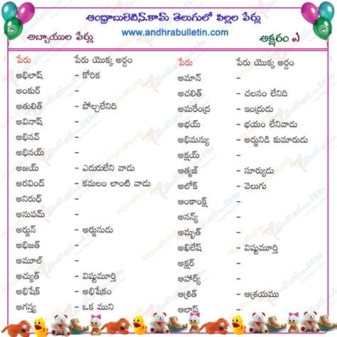 Offer Letter Meaning In Telugu Telugu A Boys Names In Telugu