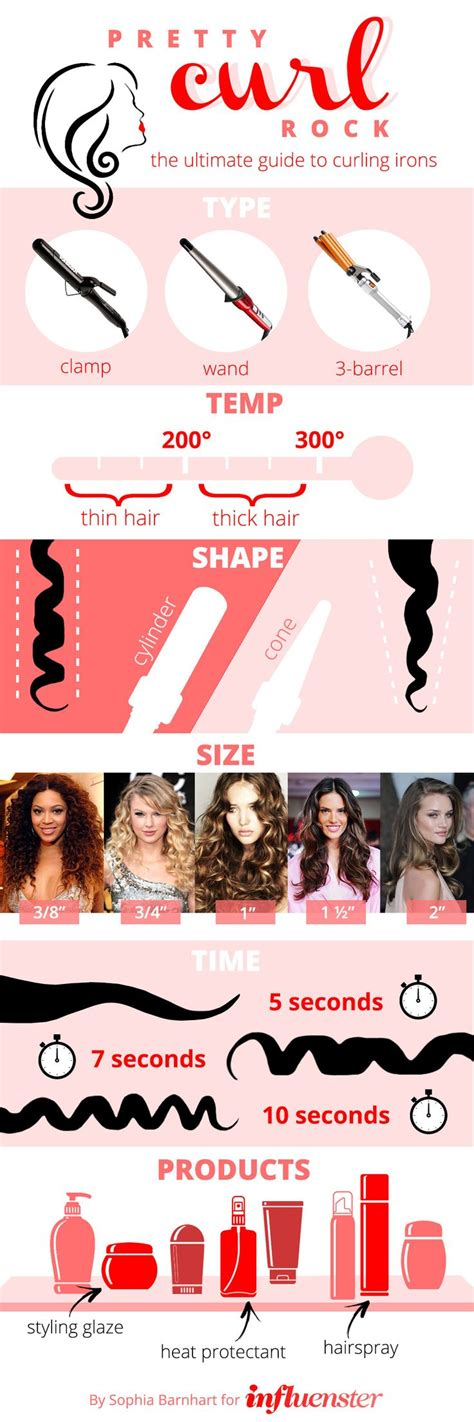 easy hairstyles curling iron pretty curl rock influenster s guide to everything curl
