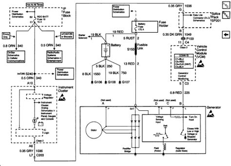 wiring diagram for 2000 s10 chevy get free image about