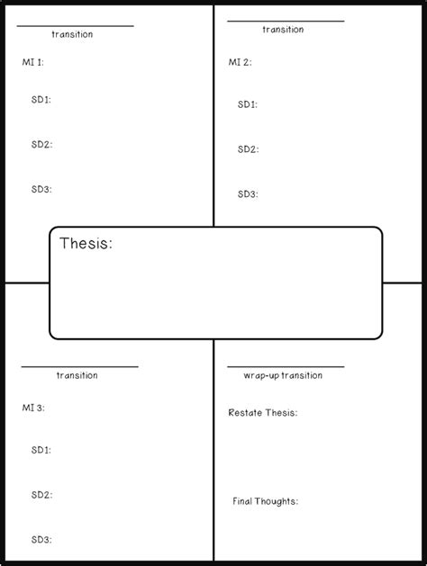 writing planner template corkboard connections 4 square planning the key to