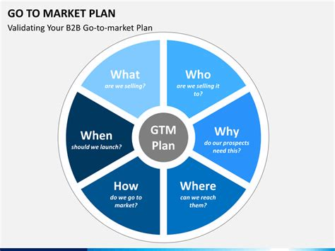 Go To Market Strategy Plan Powerpoint Template Sketchbubble Go To Market Plan Template Powerpoint