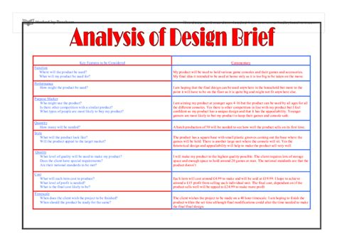 Analysis Briefformat Analysis Of Design Brief Gcse Miscellaneous Marked By Teachers