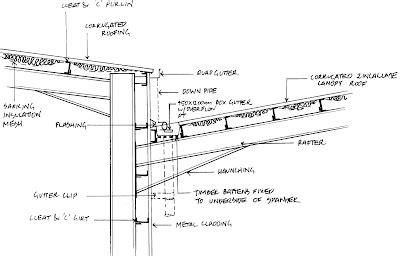 gutter section gutter section detail 28 images residential housing by