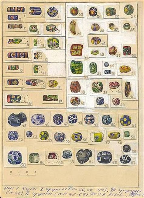 bead types i believe this is johan callmer s chart of viking bead