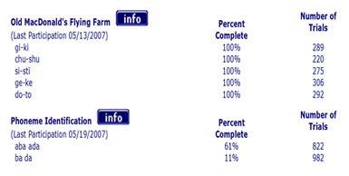 test of auditory processing skills 3 sle report progress tracker