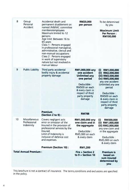 Property Management Zurich Malaysia Strata Title Insurance And Jmb Liability