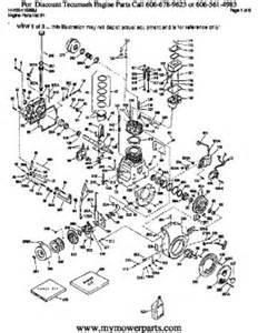 schlage wiring diagram schlage free engine image for user manual