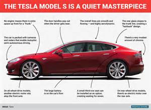 Tesla Car Technology The Tesla Model S Is A Masterpiece Of Design Business