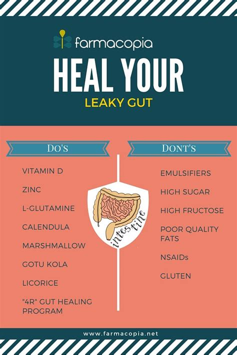 Coconut Detox Leaky Gut by 112 Best The Seasonal Cleanse Images On