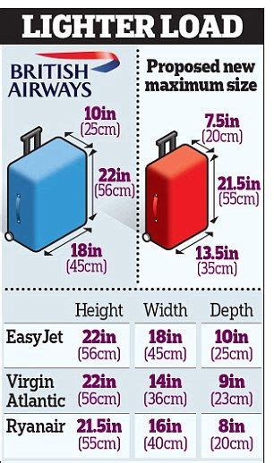 Lufthansa Cabin Baggage Weight by 25 Best Ideas About Carry On Bag Size On