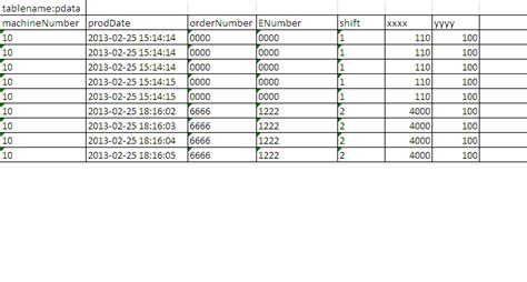 mysql date format unknown column sql while joining two tables in mysql i am getting error