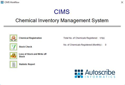 inventory management workflow impact of genuine system configurability on global lims