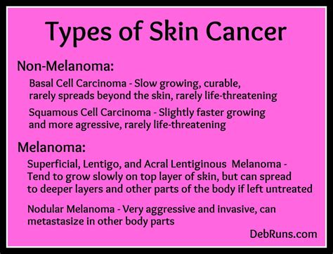types of cancer pictures major types of skin cancer pictures to pin on pinsdaddy