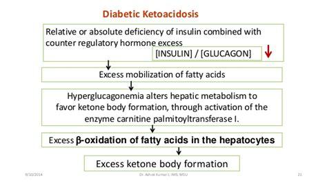 dehydration ketones ketone breath dehydration all about ketogenic diet